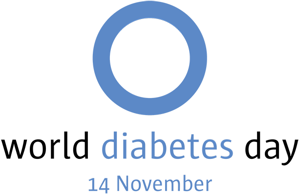 Image result for world diabetes day 2017