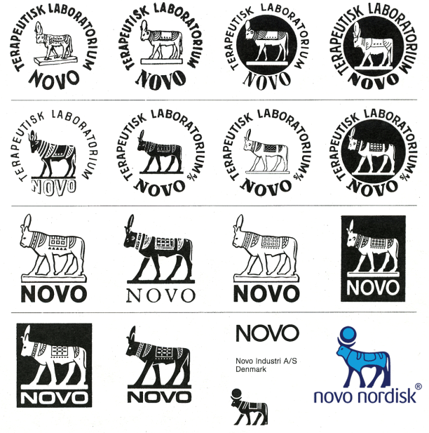 The Novo Nordisk logo through time