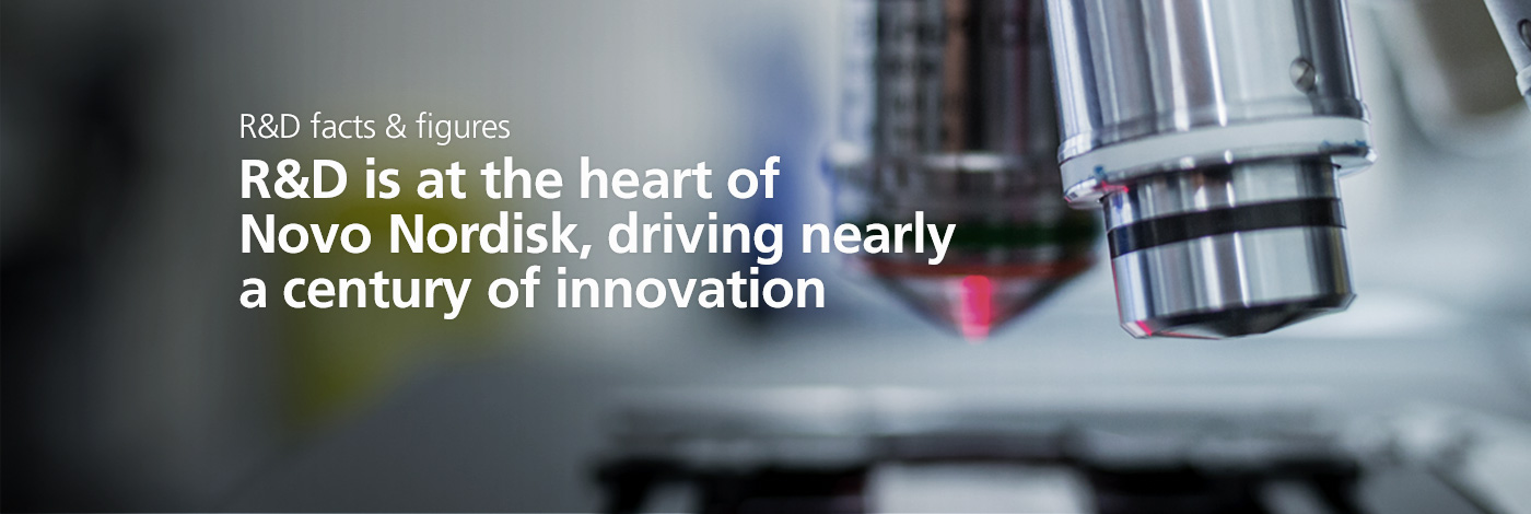 R&D is the heart of Novo Nordisk